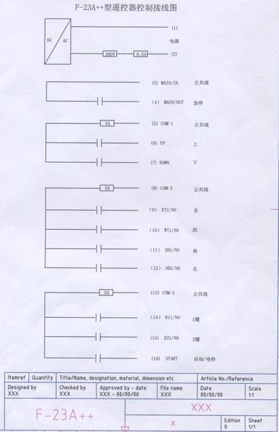 台湾禹鼎遥控器 f23-a
