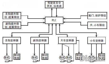 电路改造工艺流程图